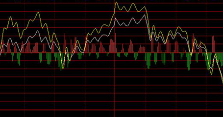 原来是这样!央行报告揭秘国际股市震荡原因