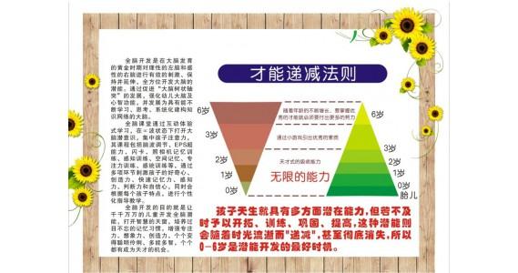 河南省佛瑞教育科技有限公司开启小程序商城